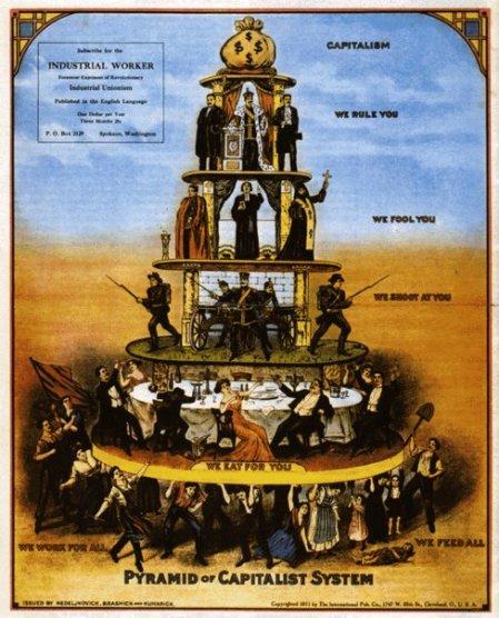 pyramide capitalisme
