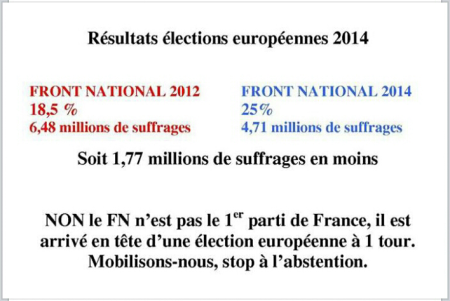 Resultats FN