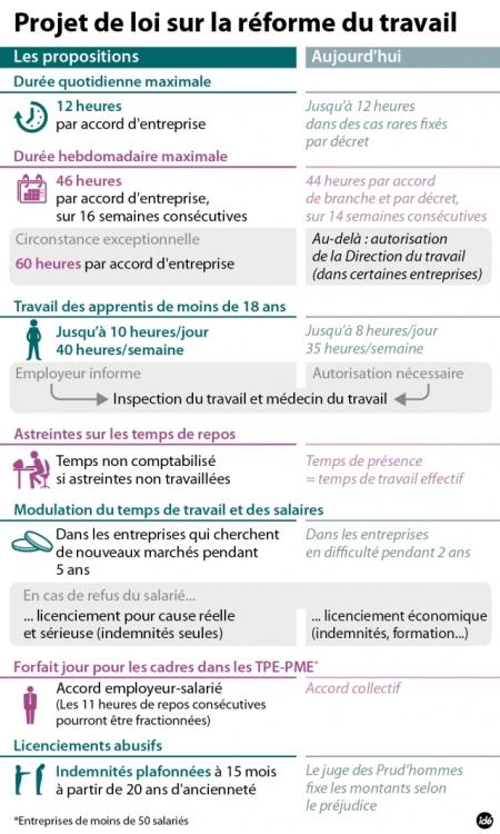 le-projet-de-loi-sur-la-reforme-46068-hd